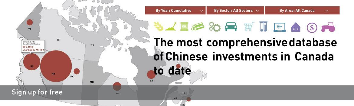 home china canada investment tracker